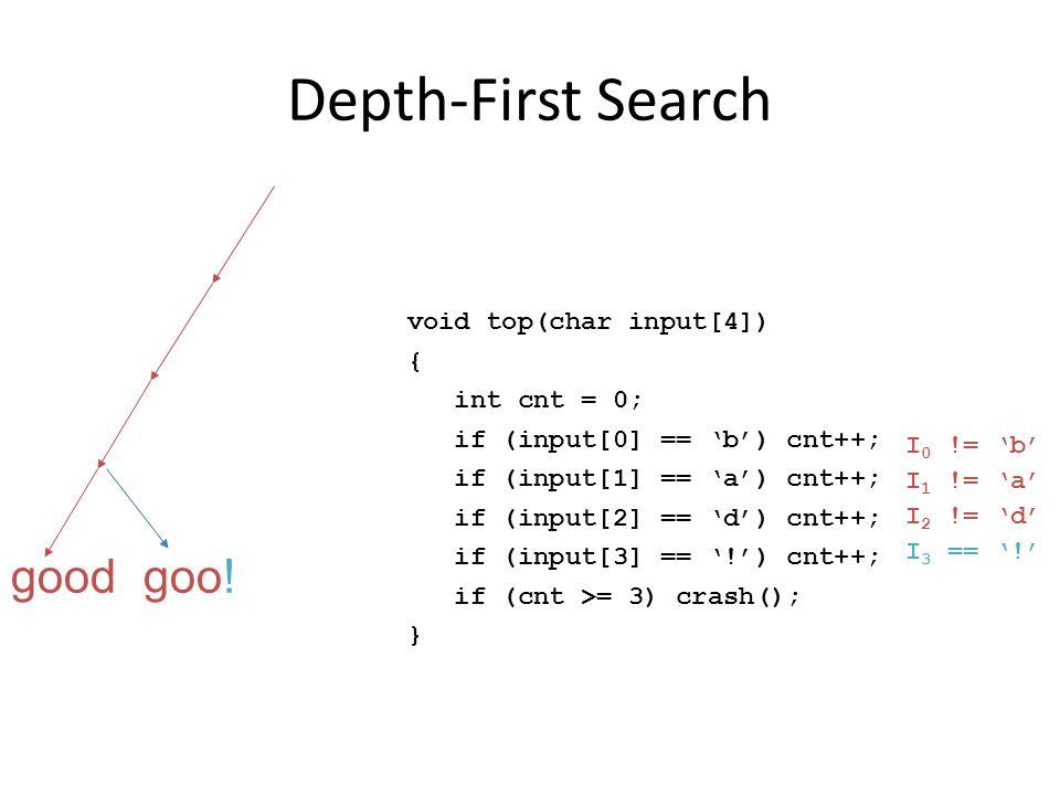Depth-First Search good goo! void top(char input[4]) { int cnt = 0;